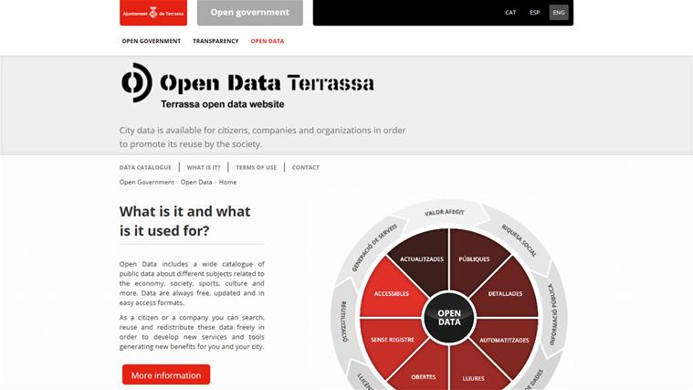 bismart-bigov-open-data-terrassa