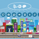 Real Time Analytics. Internet of Things