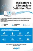 indicators-dimensions-tool