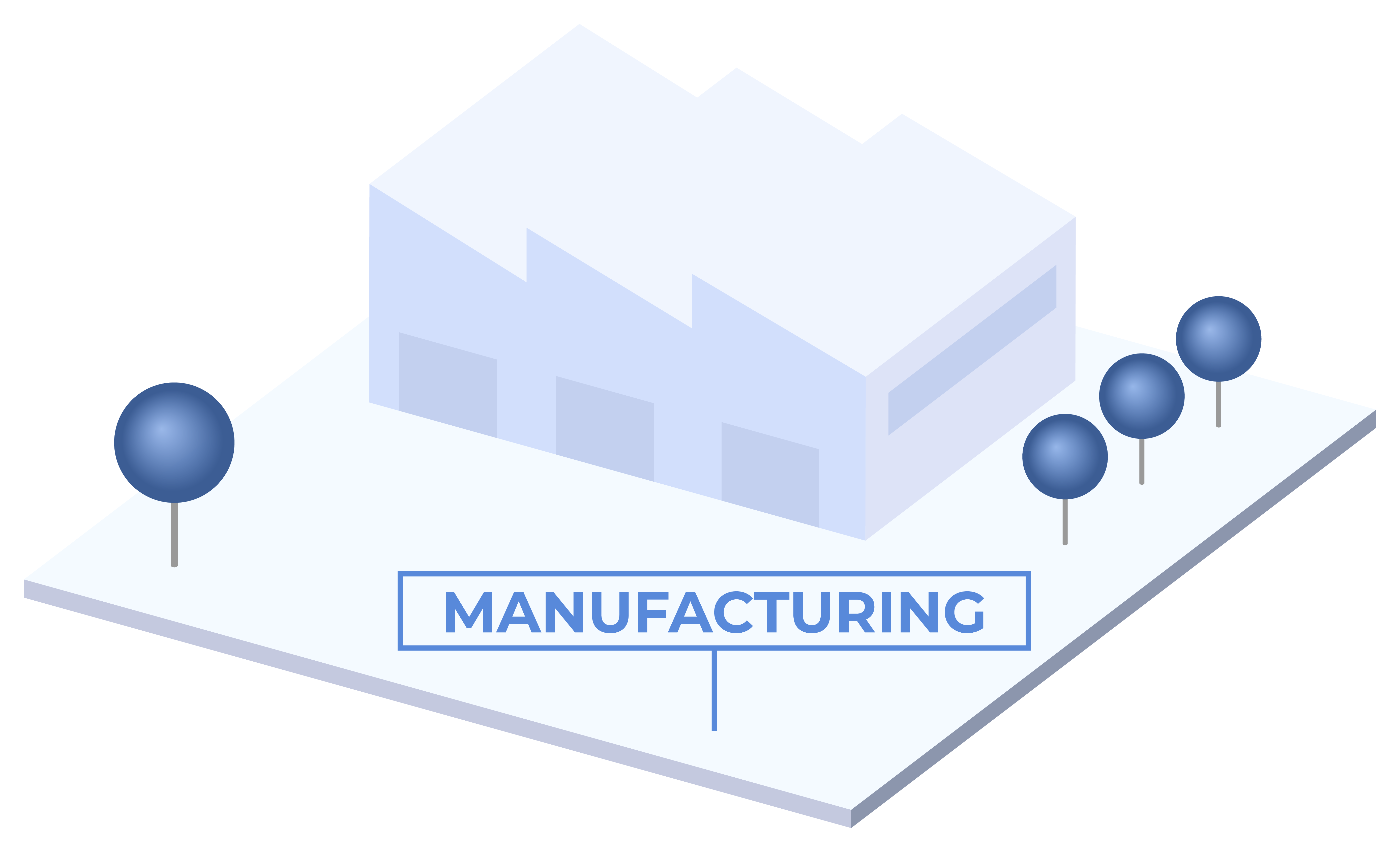 bismartcity responsive manufacturing
