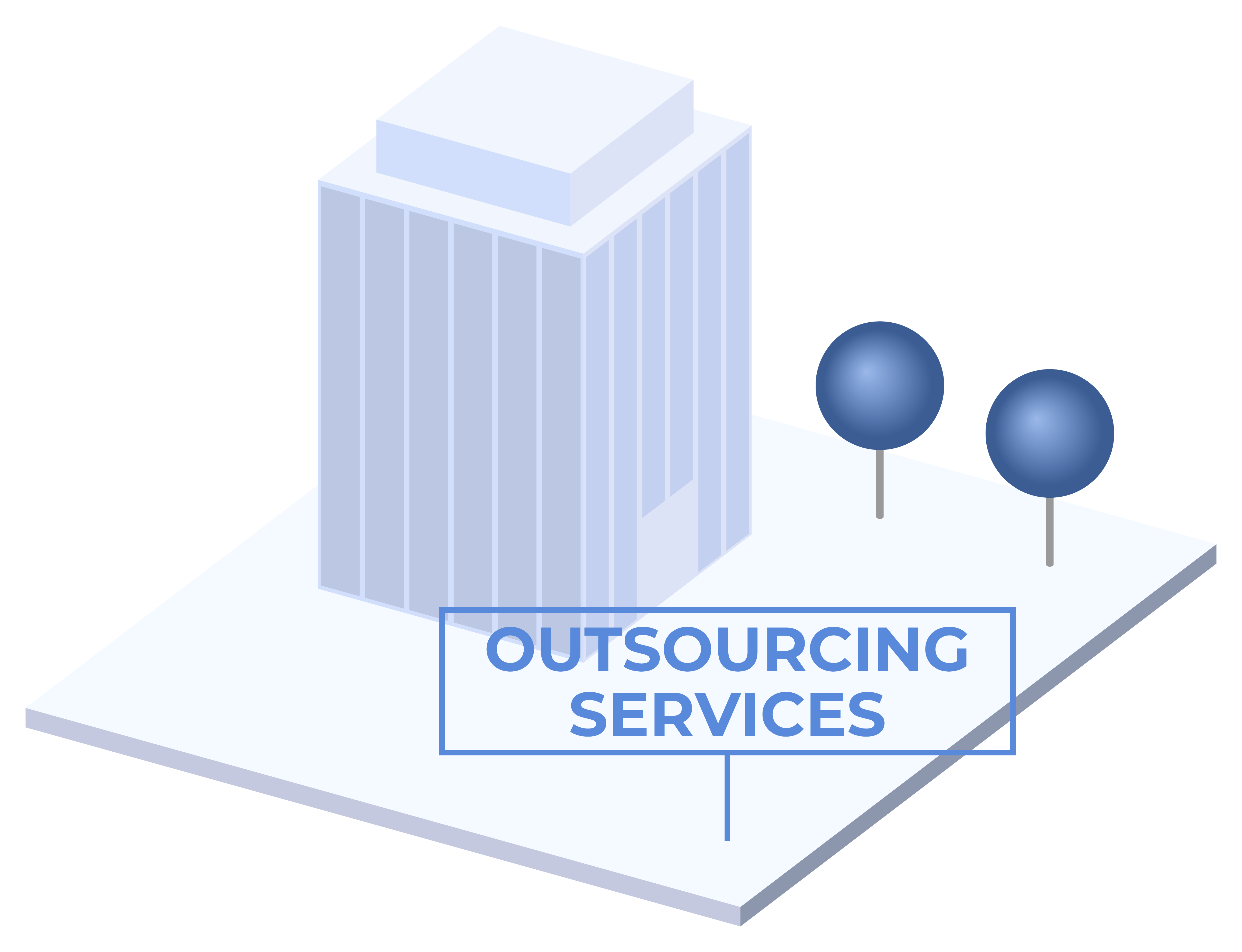 bismartcity responsive outsourcing services
