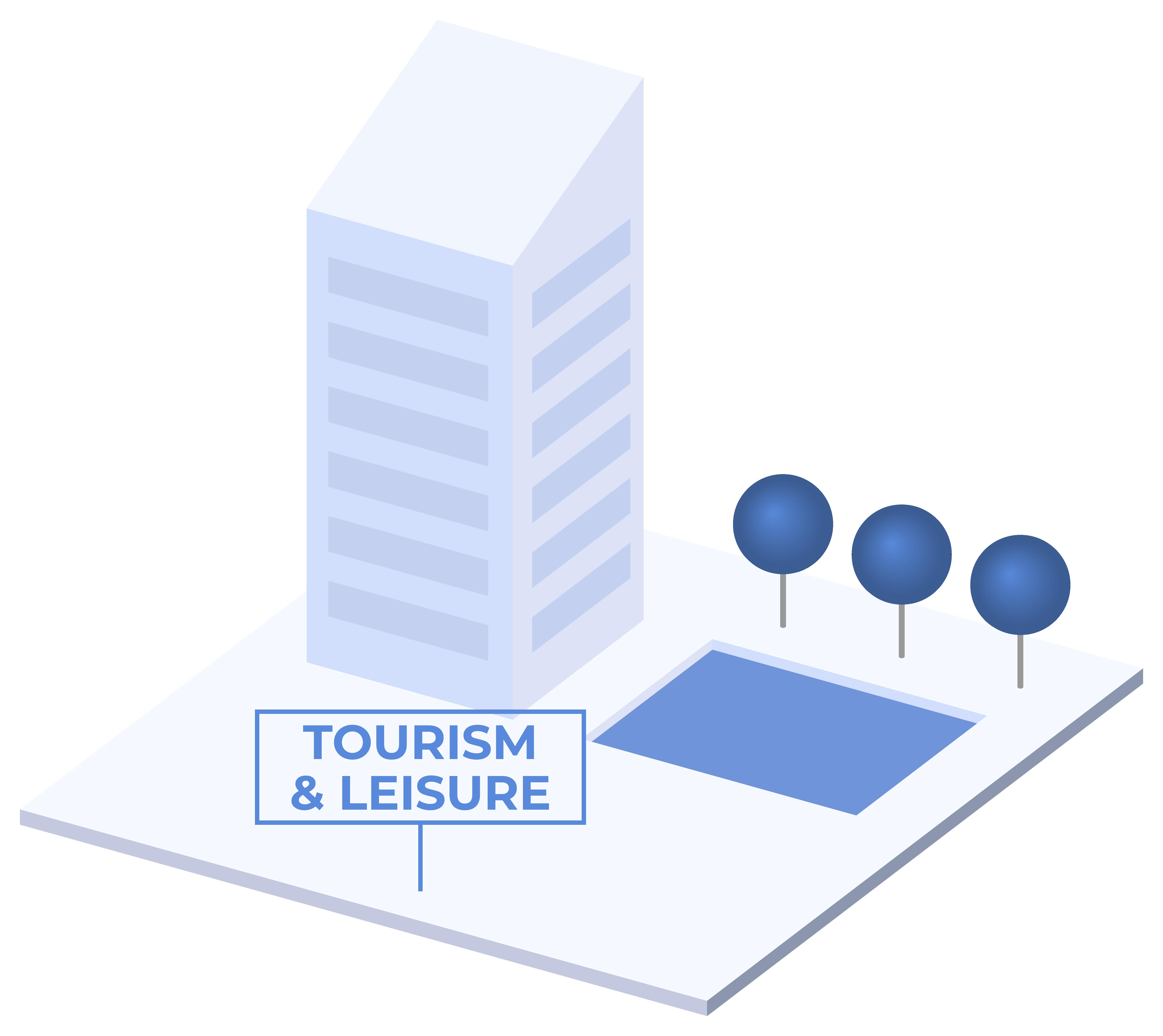 bismartcity responsive tourismleisure
