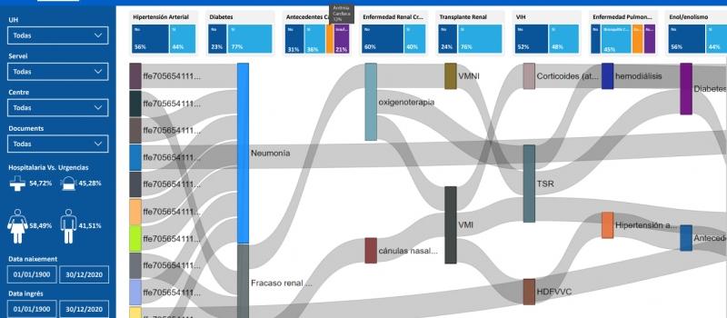 hosp.-del-mar-covid-pantalla-04-antecedentes
